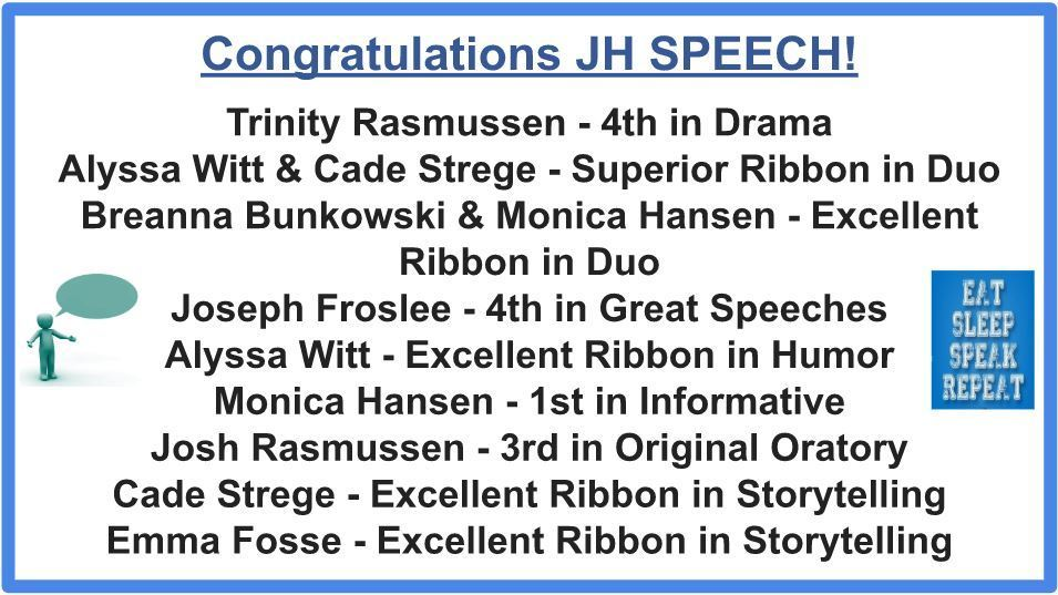 Speech Results